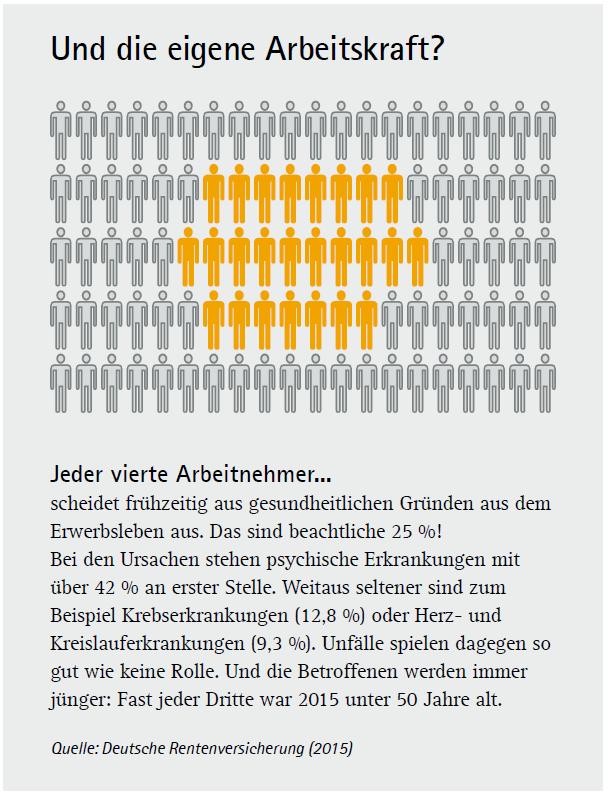 Statistik BU Leistungsfälle Versicherungsmakler Rostock